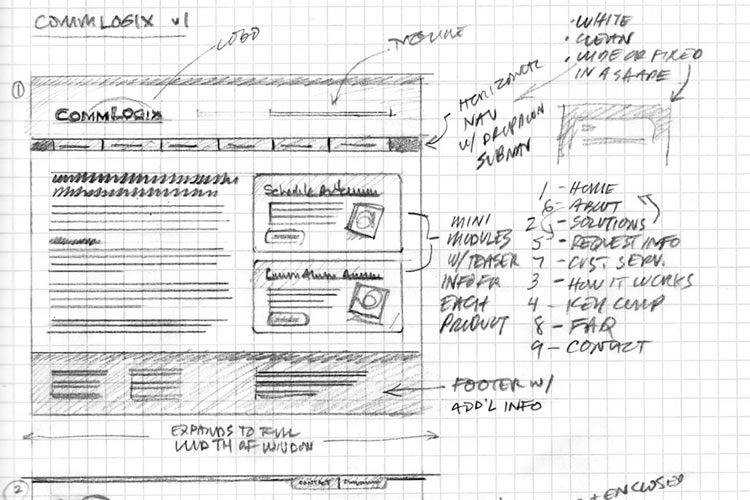 20 Inspiring Examples of Web and Mobile Wireframe Sketches