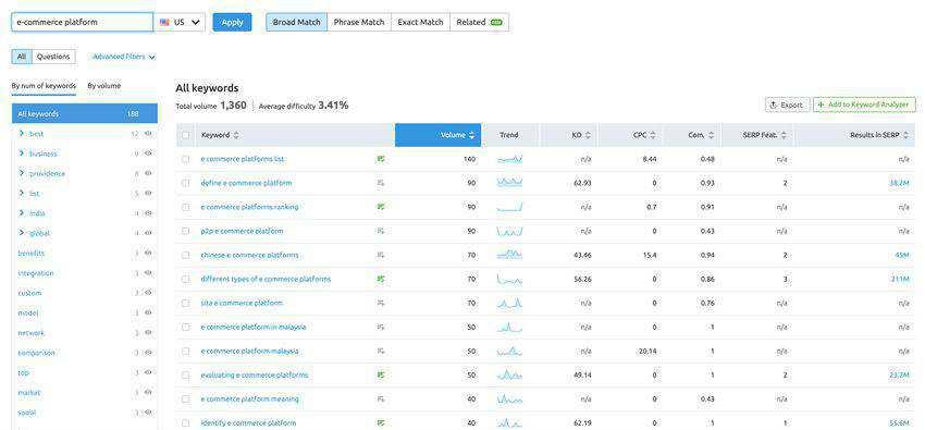 seo keyword list