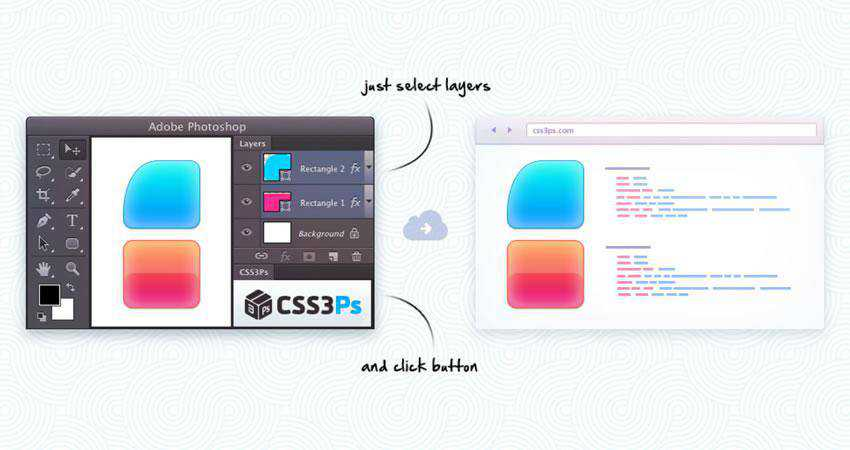 CSS3Ps Plugin Extension