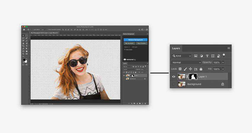 Complemento Remove.bg para el complemento de fotógrafo de Adobe Photoshop