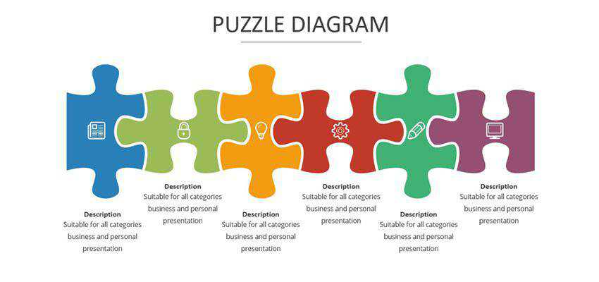 How to Create Puzzle Pieces in PowerPoint