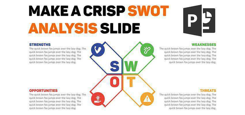 How to Make a SWOT Analysis Slide in PowerPoint