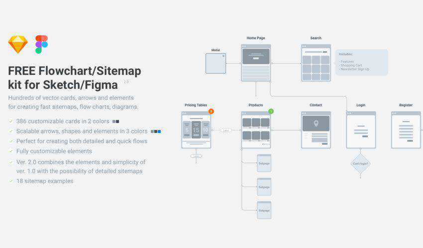 Flow Chart Kit 2.0 free figma flowchart data table