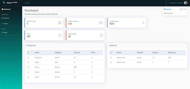 Example from Simple React Admin Template