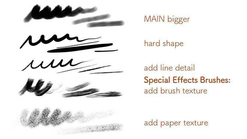 Matts Painting Procreate Brush Set