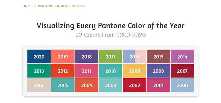 Example from Visualizing Every Pantone Color of the Year