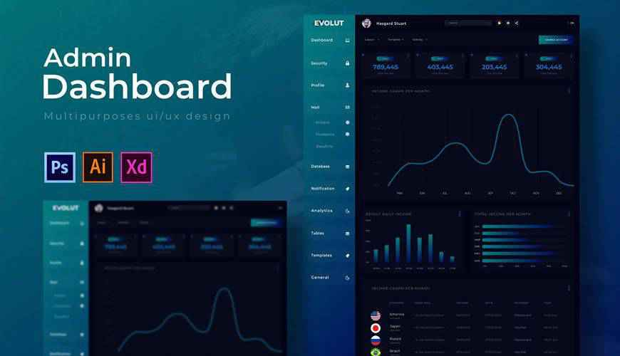 Evolut dashboard admin template ui free Photshop PSD Adobe XD Illustrator AI