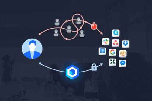 Manage Cloud Identity and Access with Teamstack Sponsored