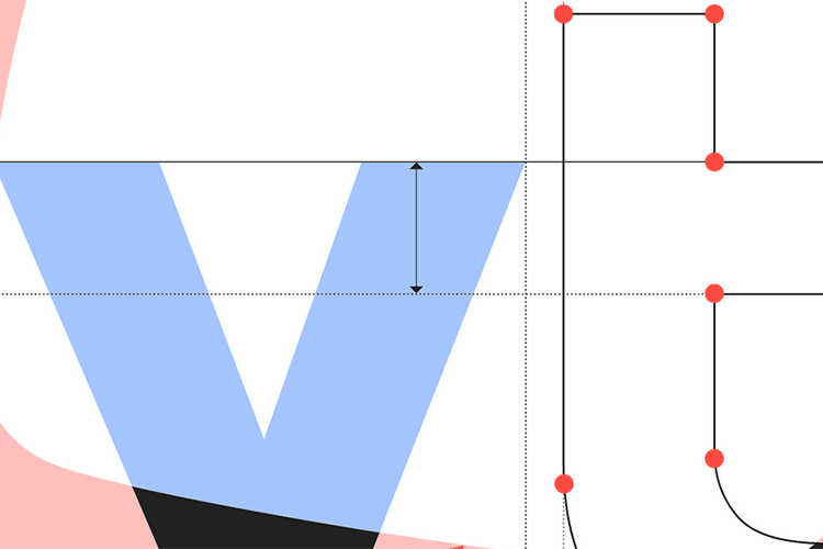 Example from YouTube Sans: The Making of a Typeface