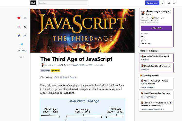Example from The Third Age of JavaScript