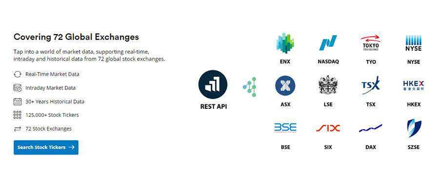 marketstack stock exchange coverage illustration.