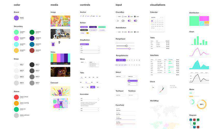 Top 50 Free Web Ui Kits Templates
