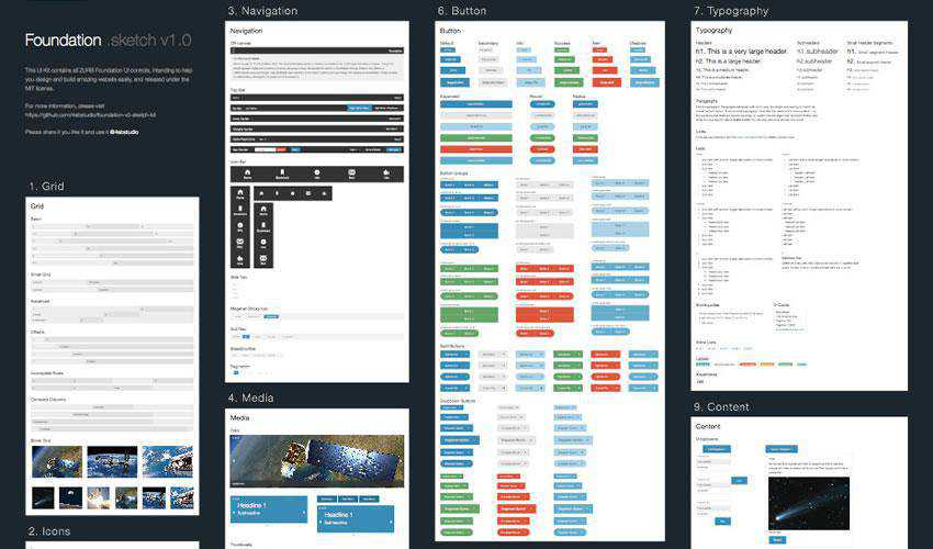 Foundation 5 free web ui kit user interface