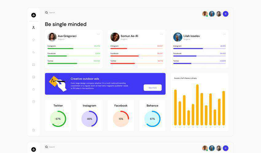 Open Source Dashboard free web ui kit user interface