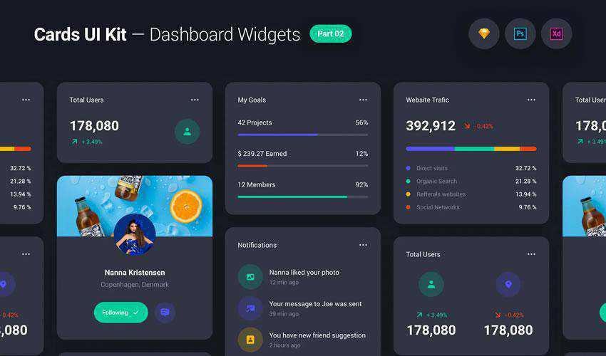 Cards Dashboard Widgets & Components free web ui kit user interface