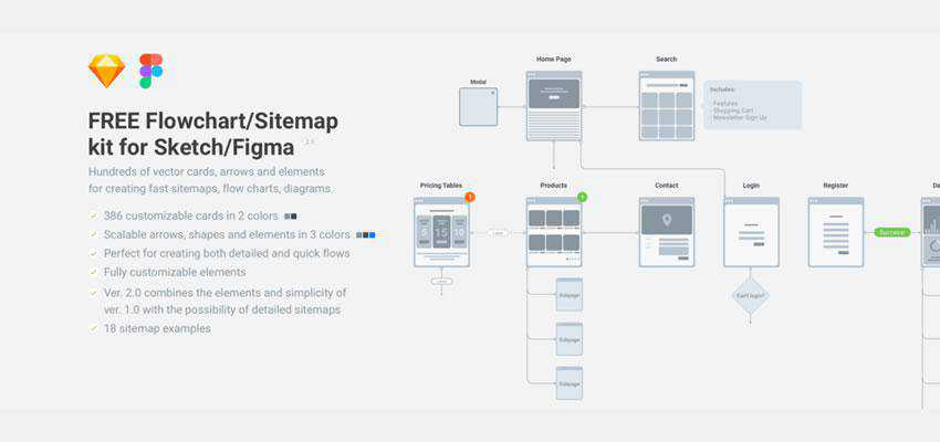 Flow Chart Kit 2.0 free web ui user interface