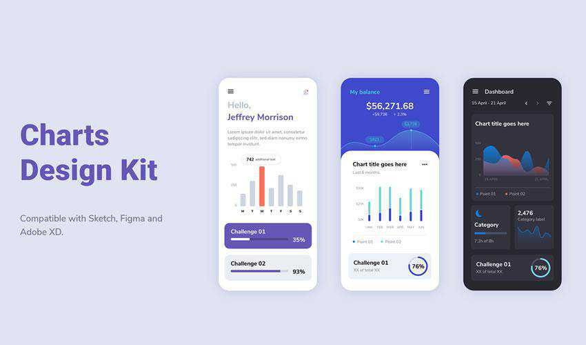 Charts free web ui kit user interface