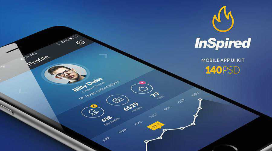 InSpired free mobile app ui kit Photoshop ios android