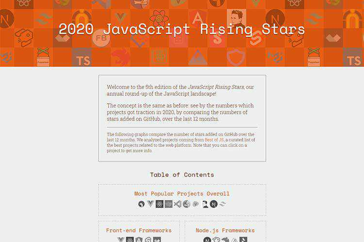 Example from 2020 JavaScript Rising Stars