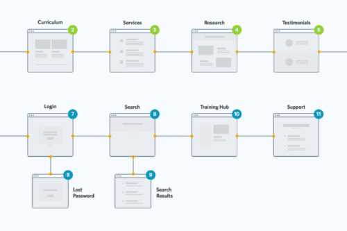 """A Comprehensive Guide on the """"Whys"""" of Site Optimization"""