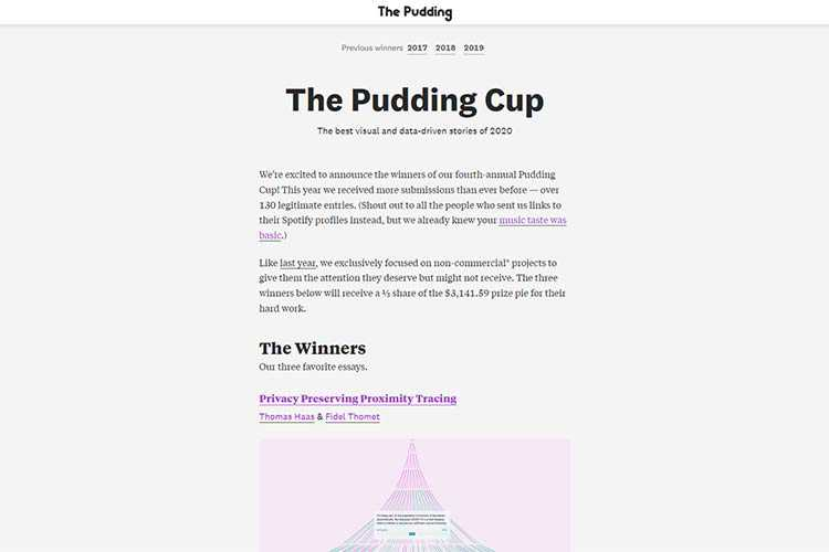 Example from The Pudding Cup