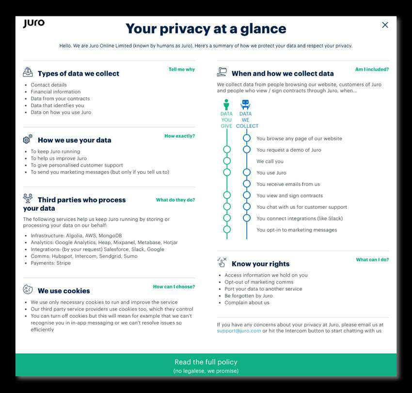The Juro Open Source Privacy Notice