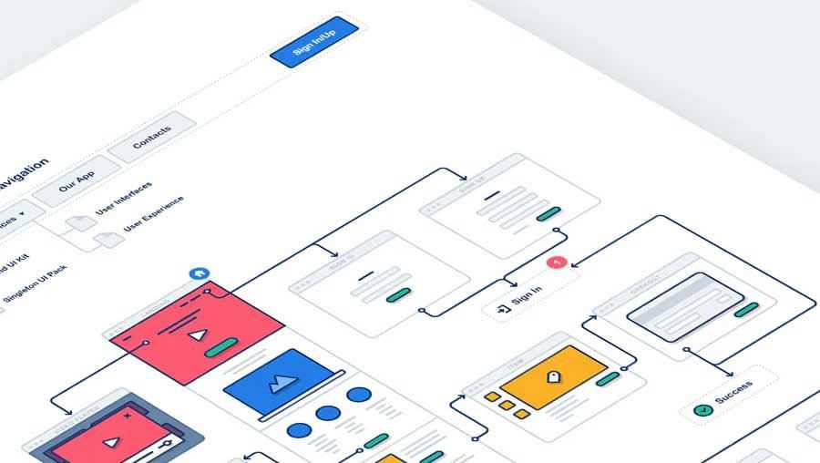 Greyhound UX Flowcharts design inspiration