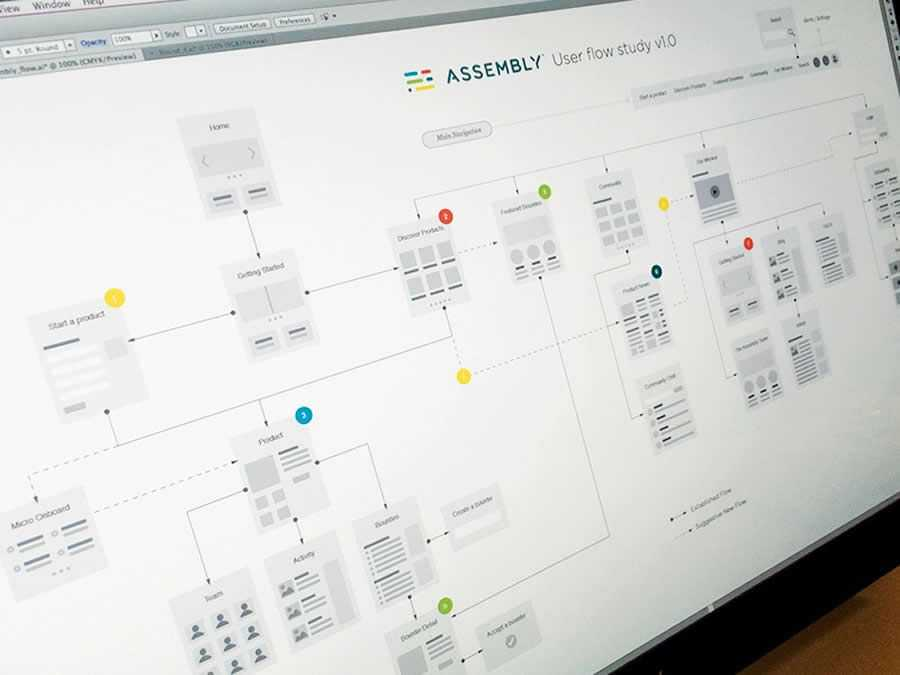 Focus Lab User Flow design inspiration