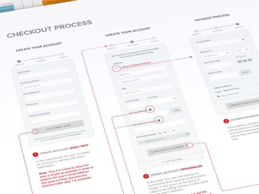 Crown & Mane Simplified Checkout Process design inspiration