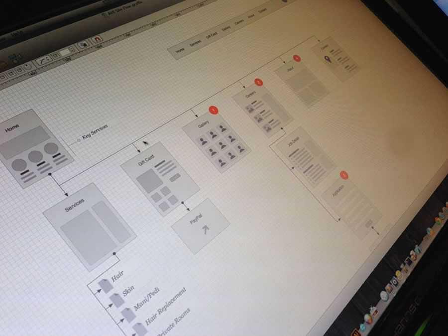 Site Flow design inspiration