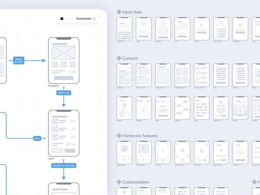 Mobile Lo-Fi UX Wireframes design inspiration