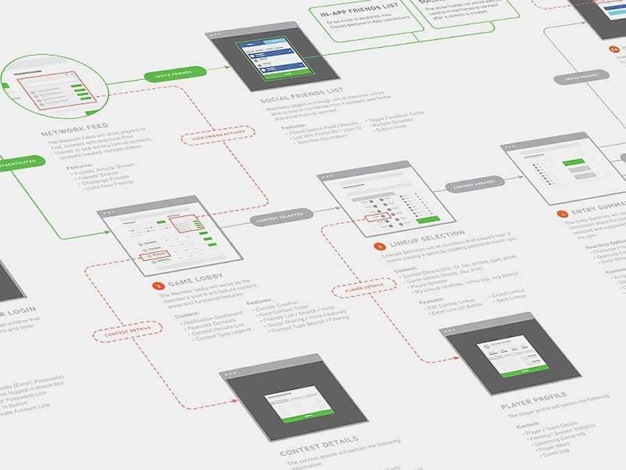 Crown Mane Application User Journey design inspiration