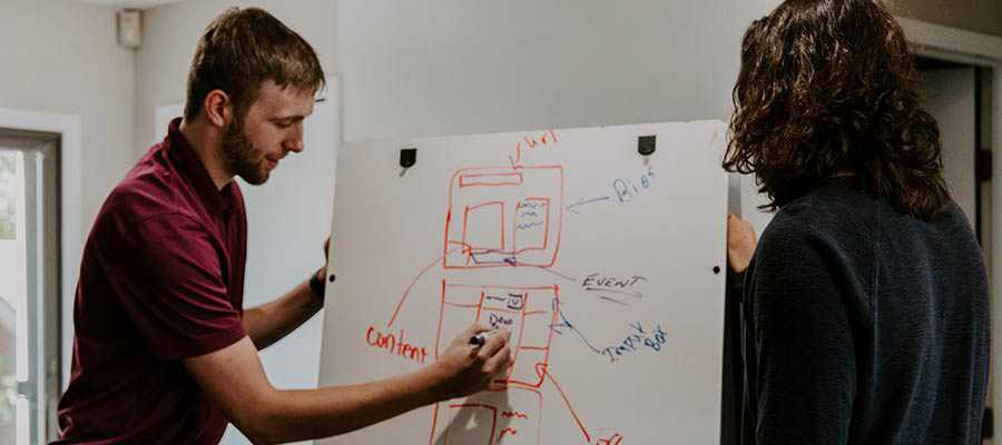 People drawing on a whiteboard.