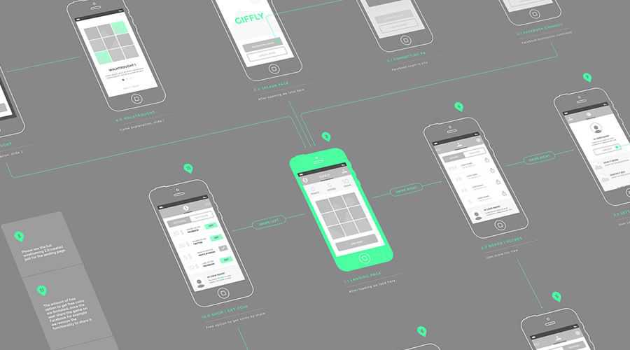 iOS Simple  free wireframe template Sketch Format