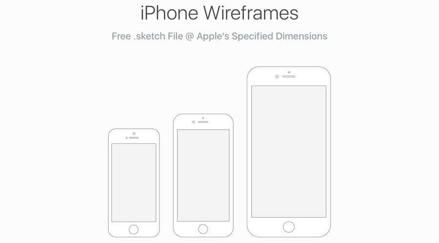iPhone Wireframes free wireframe template Sketch Format
