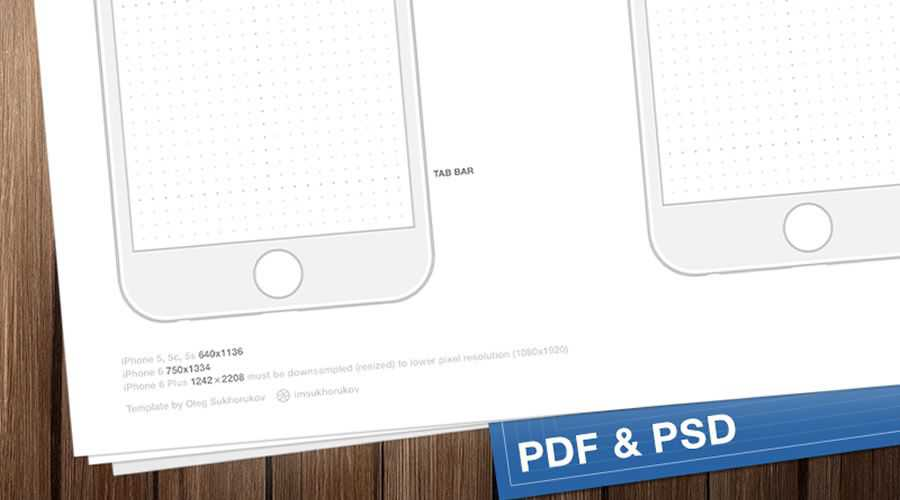 iPhone Wireframes free wireframe template