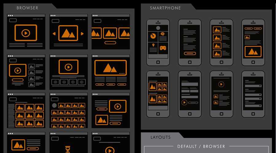 Web Mobile Wireframing & Layout Kit free wireframe template Illustrator AI Format