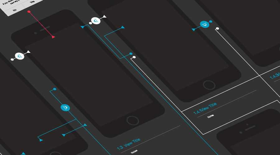 iPhone UX Workflow free wireframe template Illustrator AI Format