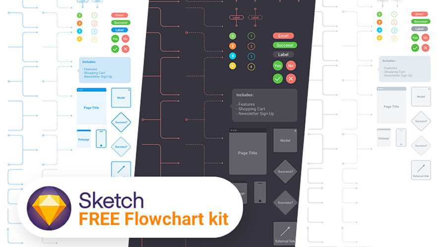 Flowchart Kit free wireframe template Sketch Format