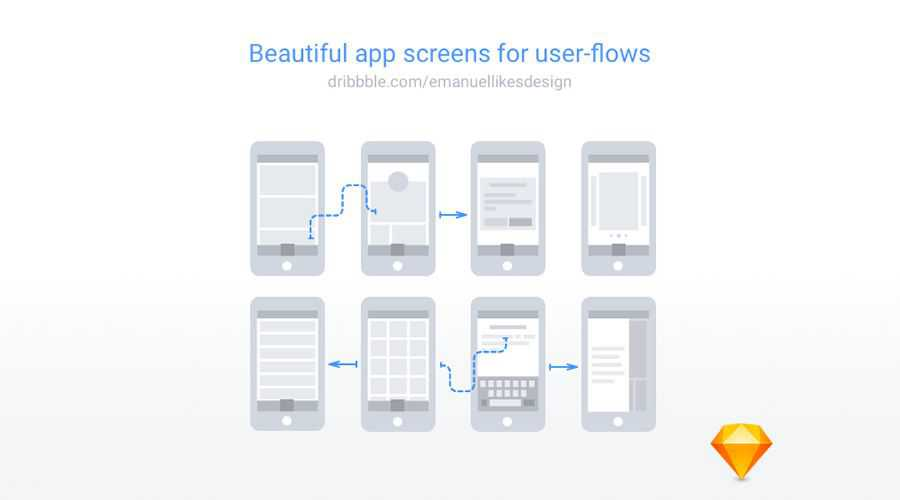 User Flow Assets free wireframe template Sketch Format