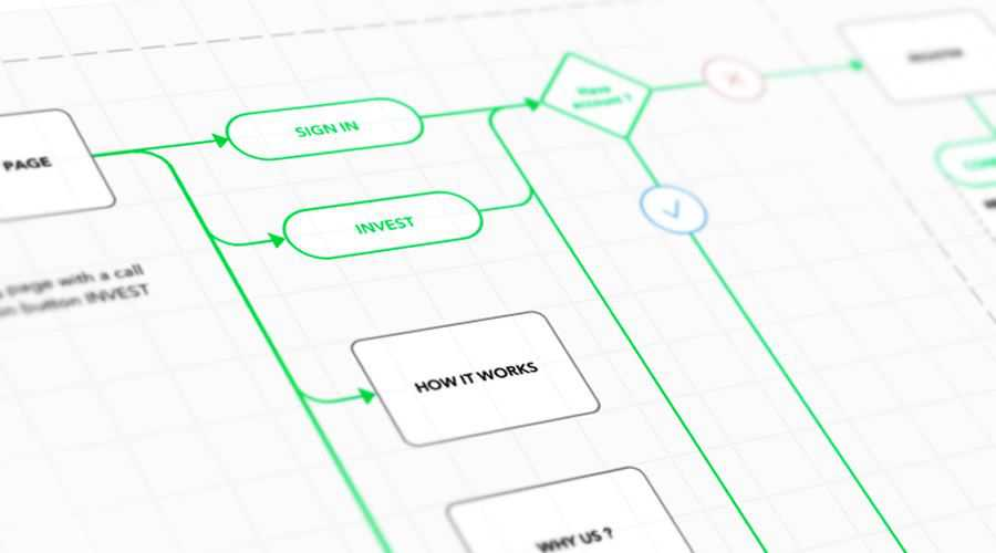 User Flow Diagram free wireframe template Sketch Format