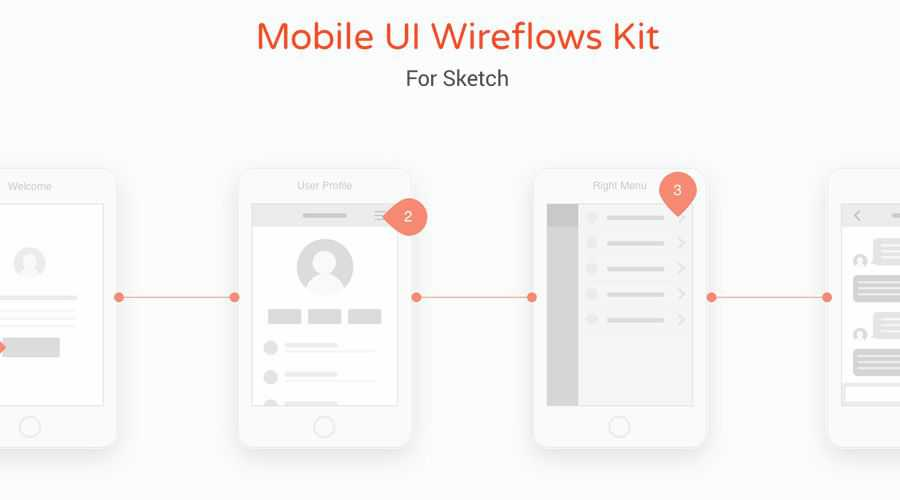 Mobile UI Wireflow free wireframe template Sketch Format